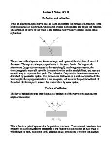 11. Reflection and refraction