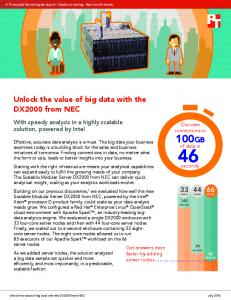 46 seconds. 100GB of data in. Unlock the value of big data with the DX2000 from NEC. 44 nodes. 33 nodes. 66 nodes