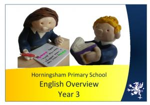 Horningsham Primary School. English Overview Year 3