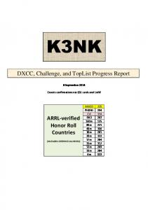 K3NK. DXCC, Challenge, and TopList Progress Report. ARRL-verified Honor Roll Countries. 8 September Counts confirmations via QSL cards and LotW
