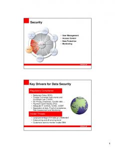Key Drivers for Data Security