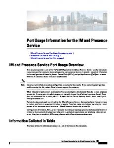 Port Usage Information for the IM and Presence Service